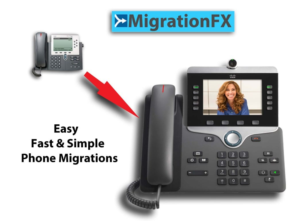 UnifiedFX - Cisco Phone Management Software
