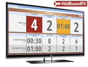 WallboardFX - Cisco UCCX Wallboard